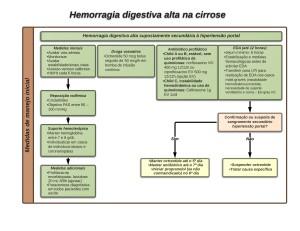 Hemorragia digestiva alta na cirrose